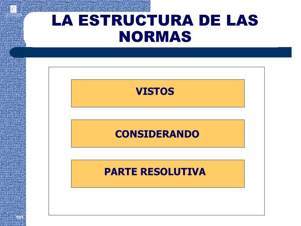 LA ESTRUCTURA DE LAS NORMAS 101 VISTOS CONSIDERANDO PARTE RESOLUTIVA.