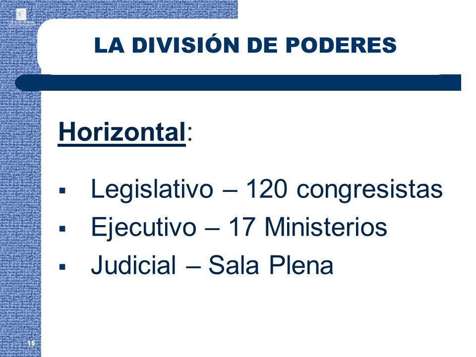 LA DIVISIÓN DE PODERES Horizontal: Legislativo – 120 congresistas Ejecutivo – 17 Ministerios Judicial – Sala Plena 15
