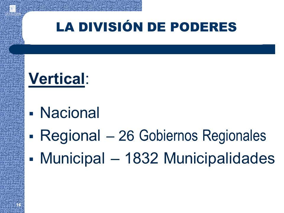 LA DIVISIÓN DE PODERES Vertical: Nacional Regional – 26 Gobiernos Regionales Municipal – 1832 Municipalidades 16
