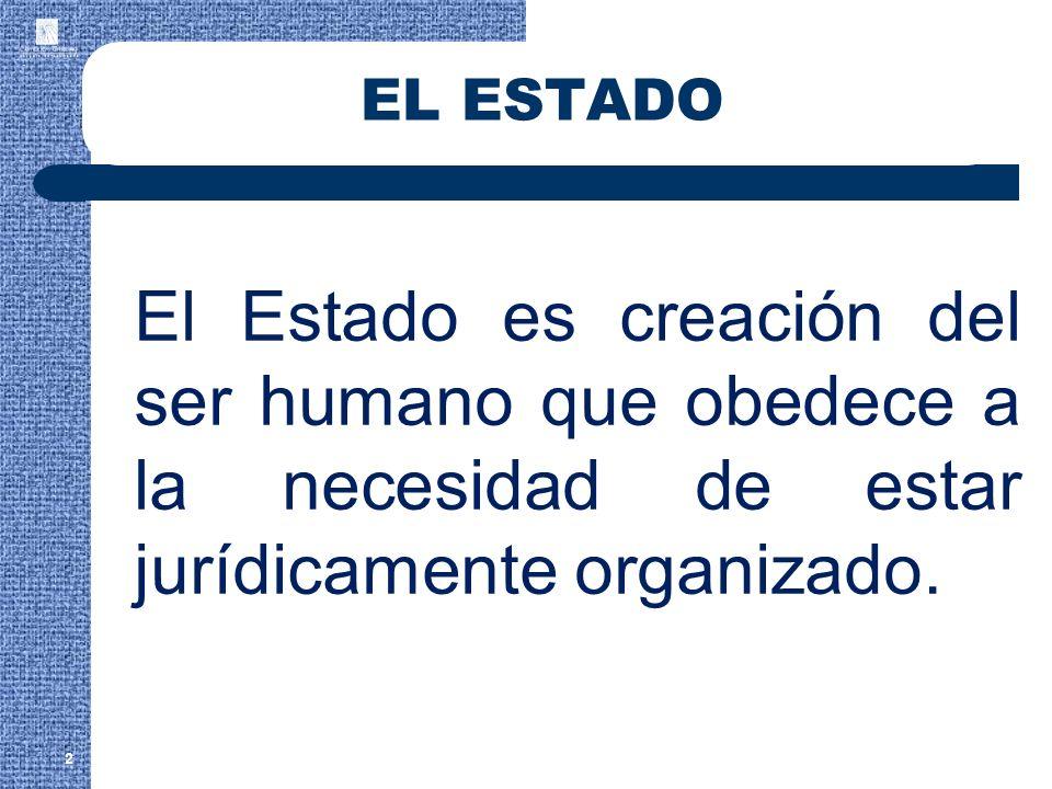EL ESTADO El Estado es creación del ser humano que obedece a la necesidad de estar jurídicamente organizado. 2