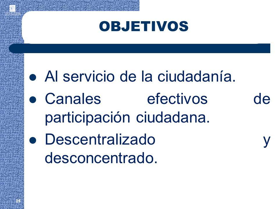 25 OBJETIVOS Al servicio de la ciudadanía. Canales efectivos de participación ciudadana. Descentralizado y desconcentrado.