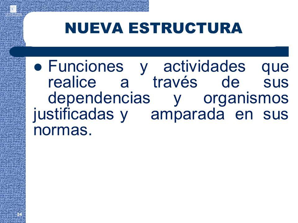 34 NUEVA ESTRUCTURA Funciones y actividades que realice a través de sus dependencias y organismos justificadas y amparada en sus normas.