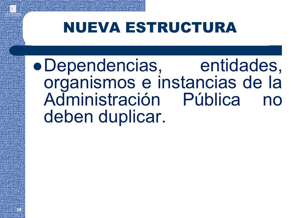 35 NUEVA ESTRUCTURA Dependencias, entidades, organismos e instancias de la Administración Pública no deben duplicar.