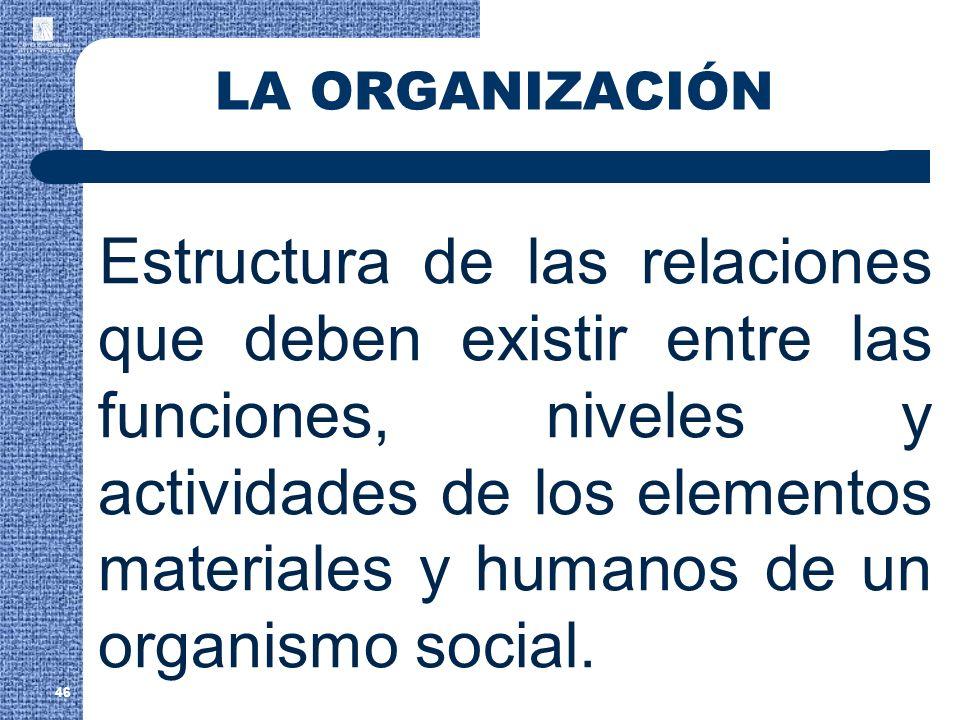 LA ORGANIZACIÓN Estructura de las relaciones que deben existir entre las funciones, niveles y actividades de los elementos materiales y humanos de un