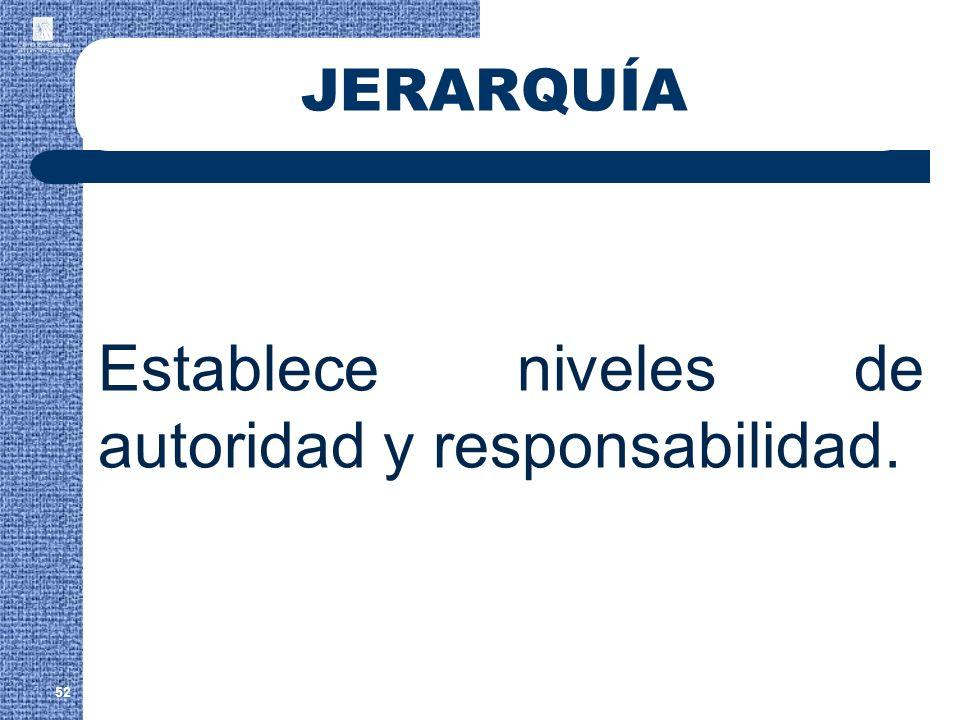 JERARQUÍA Establece niveles de autoridad y responsabilidad. 52