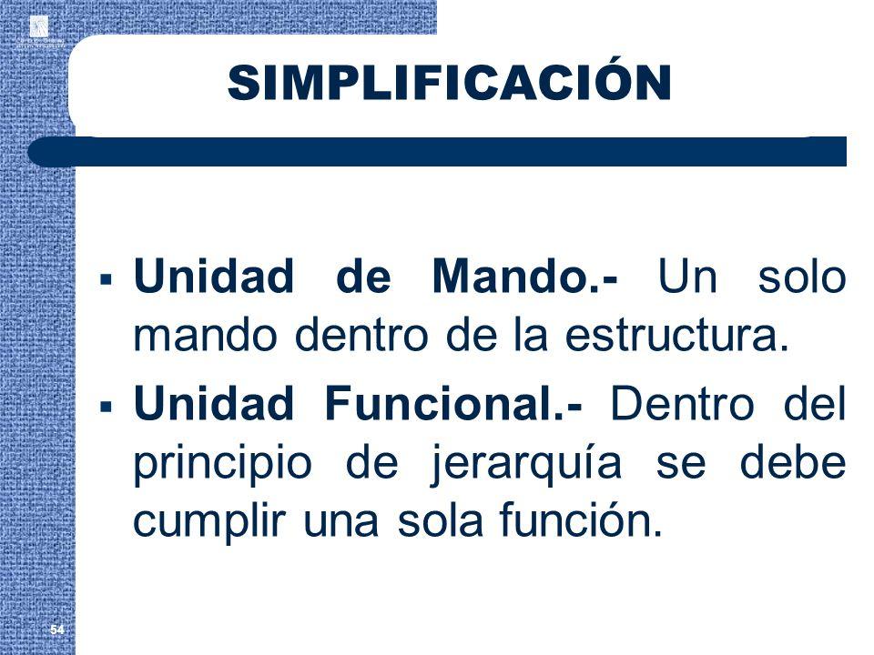 SIMPLIFICACIÓN Unidad de Mando.- Un solo mando dentro de la estructura. Unidad Funcional.- Dentro del principio de jerarquía se debe cumplir una sola