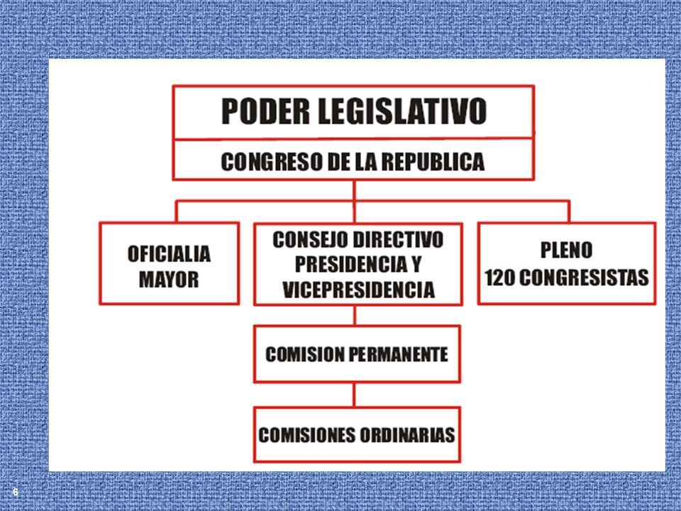 37 NUEVA ESTRUCTURA La Administración Pública debe tener claramente asignadas sus competencias.