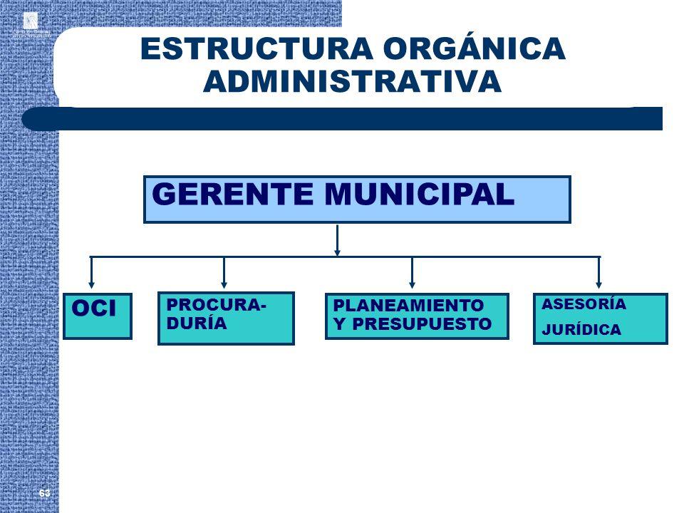 63 ESTRUCTURA ORGÁNICA ADMINISTRATIVA GERENTE MUNICIPAL OCI PROCURA- DURÍA PLANEAMIENTO Y PRESUPUESTO ASESORÍA JURÍDICA