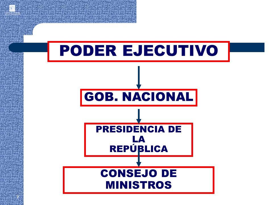 8 PRESIDENCIA DEL CONSEJO MINISTROS MINISTERIO DE AGRICULTURA MINISTERIO DE COMERCIO EXTERIOR Y COMERCIO MINISTERIO DE EDUCACIÓN MINISTERIO DE ECONOMÍA Y FINANZAS MINISTERIO DE DEFENSA