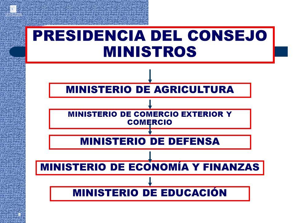 8 PRESIDENCIA DEL CONSEJO MINISTROS MINISTERIO DE AGRICULTURA MINISTERIO DE COMERCIO EXTERIOR Y COMERCIO MINISTERIO DE EDUCACIÓN MINISTERIO DE ECONOMÍ