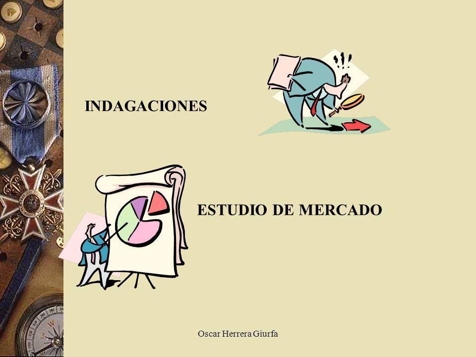 Oscar Herrera Giurfa INDAGACIONES ESTUDIO DE MERCADO