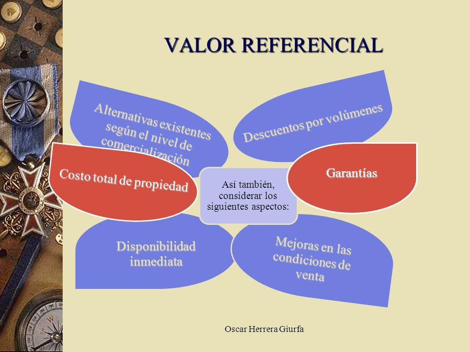 Oscar Herrera Giurfa VALOR REFERENCIAL Alternativas existentes según el nivel de comercialización Descuentos por volúmenes Disponibilidad inmediata Me