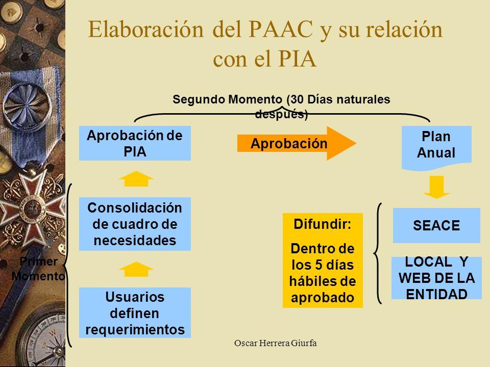 Oscar Herrera Giurfa Usuarios definen requerimientos Consolidación de cuadro de necesidades SEACE LOCAL Y WEB DE LA ENTIDAD Elaboración del PAAC y su