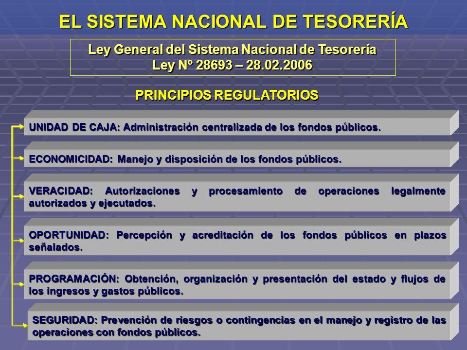 6 EL SISTEMA NACIONAL DE TESORERÍA Ley General del Sistema Nacional de Tesorería Ley Nº 28693 – 28.02.2006 UNIDAD DE CAJA: Administración centralizada