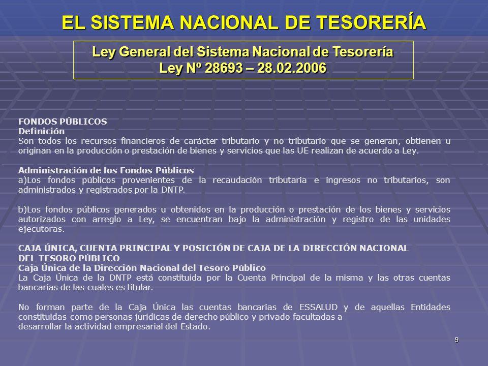 9 EL SISTEMA NACIONAL DE TESORERÍA Ley General del Sistema Nacional de Tesorería Ley Nº 28693 – 28.02.2006 FONDOS PÚBLICOS Definición Son todos los re