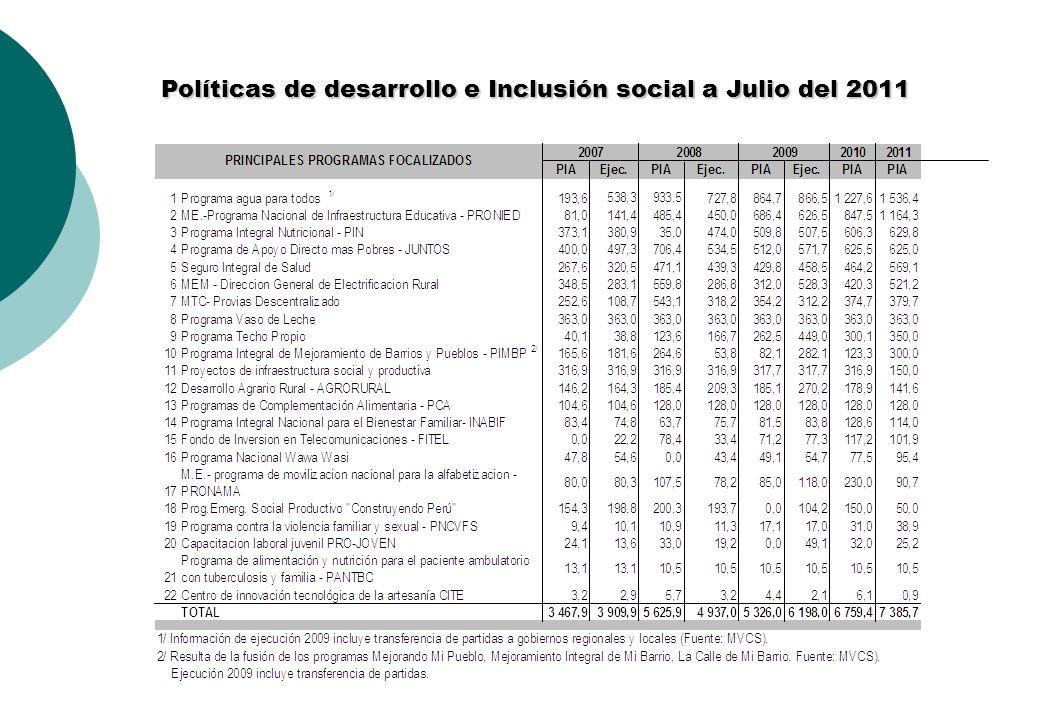 Políticas de desarrollo e Inclusión social a Julio del 2011 Políticas de desarrollo e Inclusión social a Julio del 2011