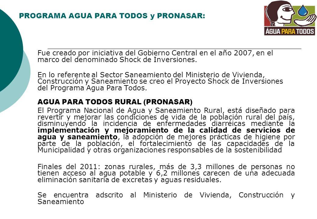 PROGRAMA AGUA PARA TODOS y PRONASAR: Fue creado por iniciativa del Gobierno Central en el año 2007, en el marco del denominado Shock de Inversiones.