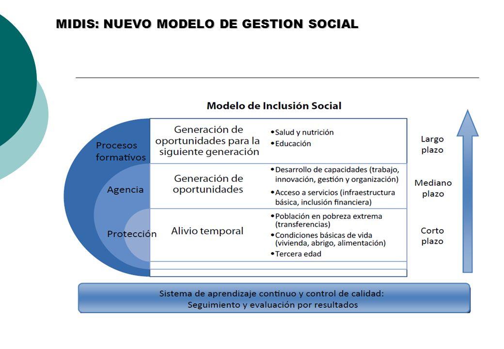 MIDIS: NUEVO MODELO DE GESTION SOCIAL