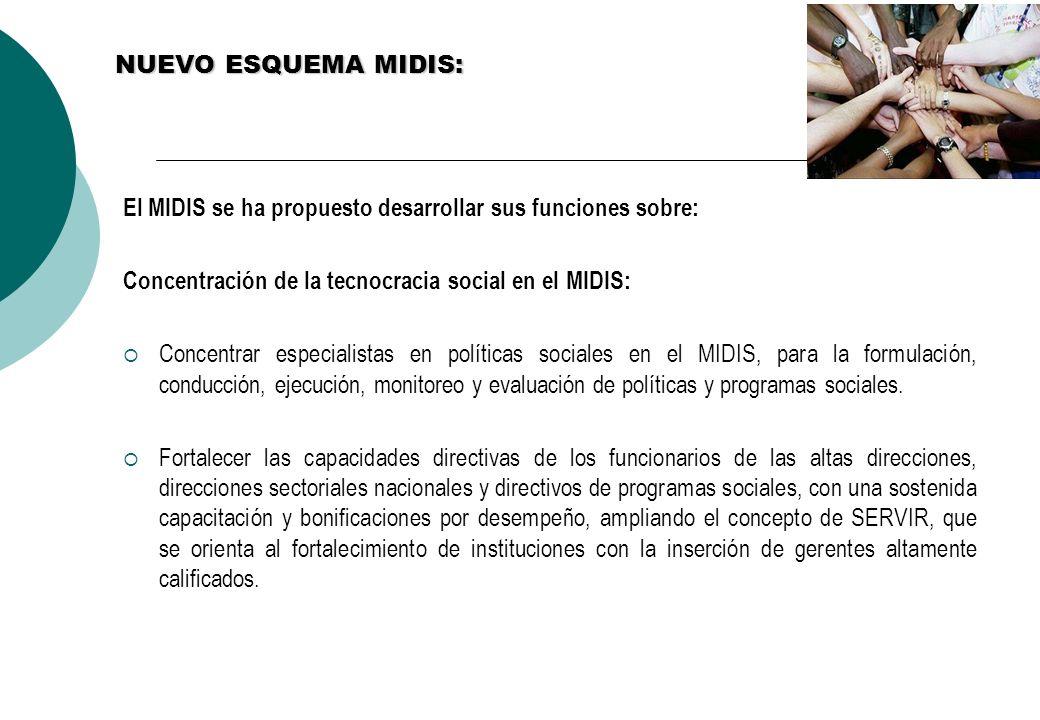 NUEVO ESQUEMA MIDIS: El MIDIS se ha propuesto desarrollar sus funciones sobre: Concentración de la tecnocracia social en el MIDIS: Concentrar especialistas en políticas sociales en el MIDIS, para la formulación, conducción, ejecución, monitoreo y evaluación de políticas y programas sociales.