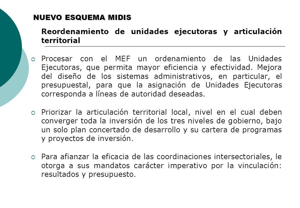 NUEVO ESQUEMA MIDIS Reordenamiento de unidades ejecutoras y articulación territorial Procesar con el MEF un ordenamiento de las Unidades Ejecutoras, que permita mayor eficiencia y efectividad.