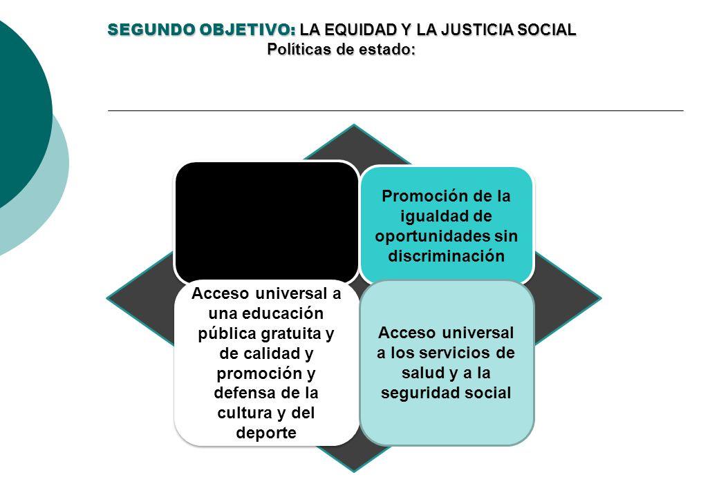 Reducción de la pobreza Promoción de la igualdad de oportunidades sin discriminación Acceso universal a una educación pública gratuita y de calidad y promoción y defensa de la cultura y del deporte Acceso universal a los servicios de salud y a la seguridad social SEGUNDO OBJETIVO: LA EQUIDAD Y LA JUSTICIA SOCIAL Políticas de estado: