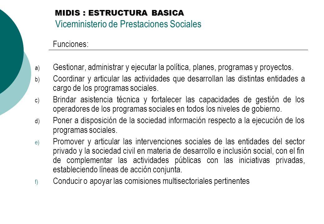 MIDIS : ESTRUCTURA BASICA MIDIS : ESTRUCTURA BASICA Viceministerio de Prestaciones Sociales Funciones: a) Gestionar, administrar y ejecutar la política, planes, programas y proyectos.