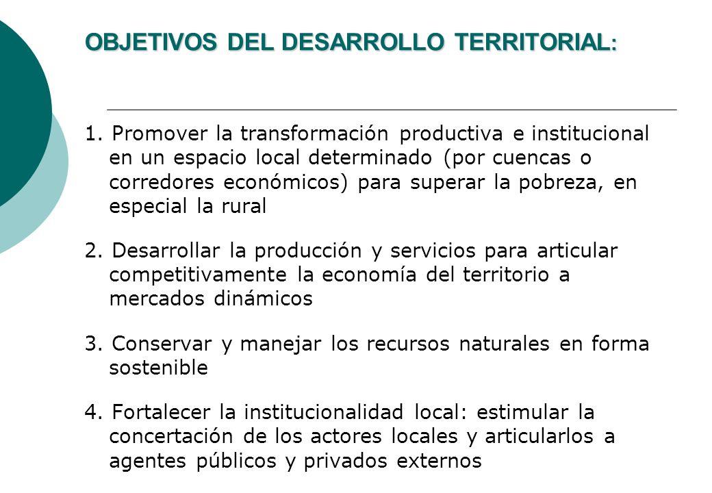 OBJETIVOS DEL DESARROLLO TERRITORIAL : 1.
