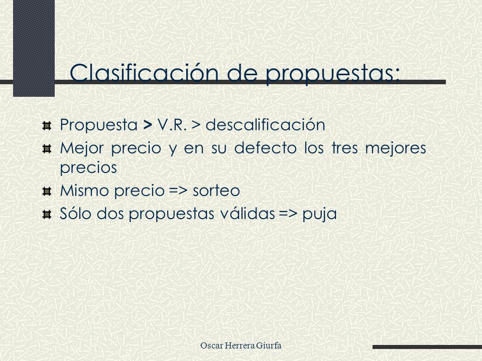 Oscar Herrera Giurfa Clasificación de propuestas: Propuesta > V.R. > descalificación Mejor precio y en su defecto los tres mejores precios Mismo preci