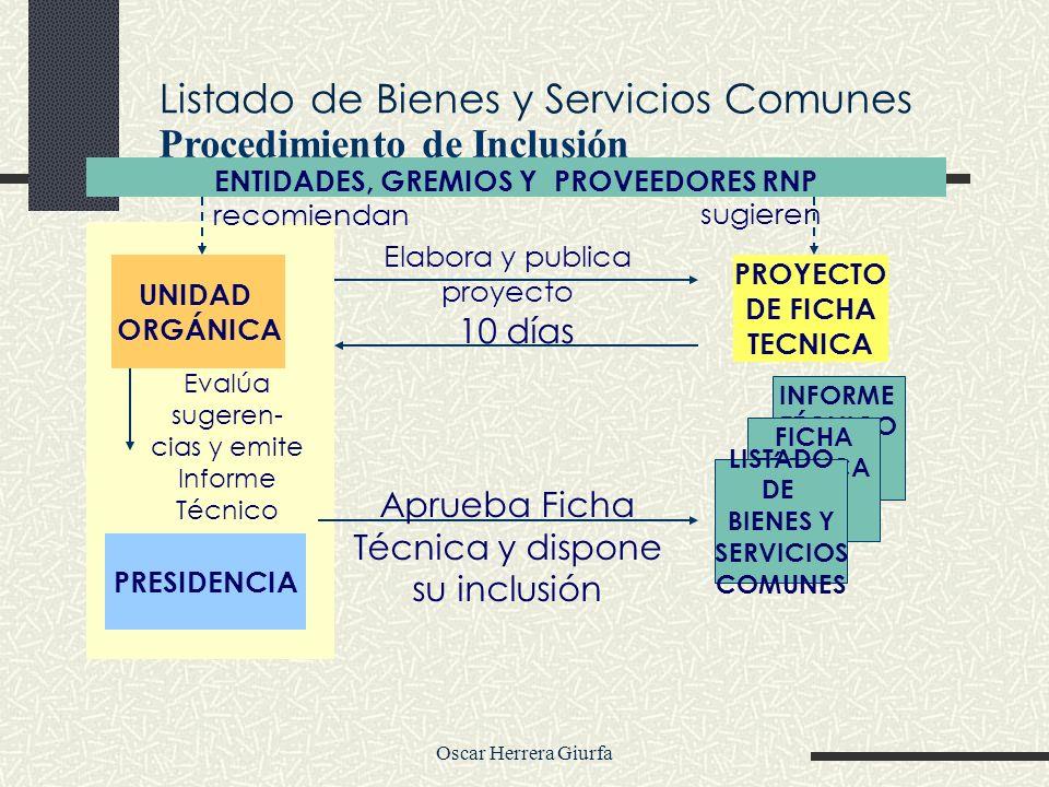 Oscar Herrera Giurfa Listado de Bienes y Servicios Comunes UNIDAD ORGÁNICA Evalúa sugeren- cias y emite Informe Técnico ENTIDADES, GREMIOS Y PROVEEDOR