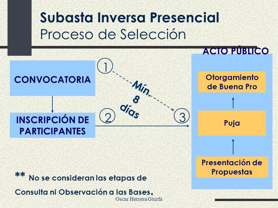 Oscar Herrera Giurfa Subasta Inversa Presencial Proceso de Selección CONVOCATORIA INSCRIPCIÓN DE PARTICIPANTES Presentación de Propuestas Puja Otorgam
