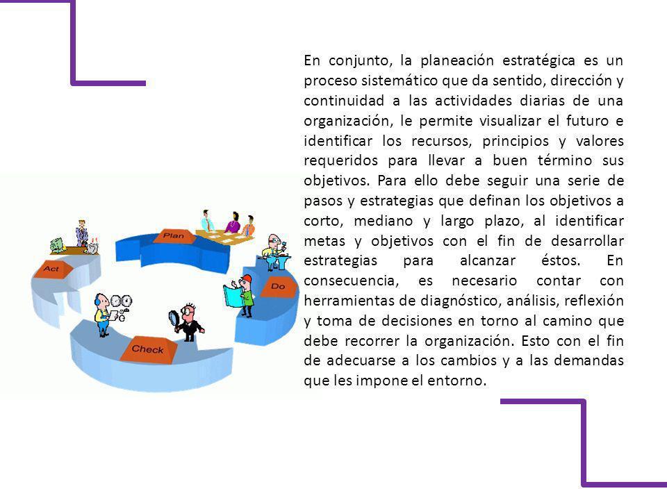Consiste en la búsqueda de una o más ventajas competitivas de la organización, en la formulación y puesta en marcha de estrategias que permitan crear o preservar tales ventajas en función de la misión, de los objetivos y de los recursos disponibles.