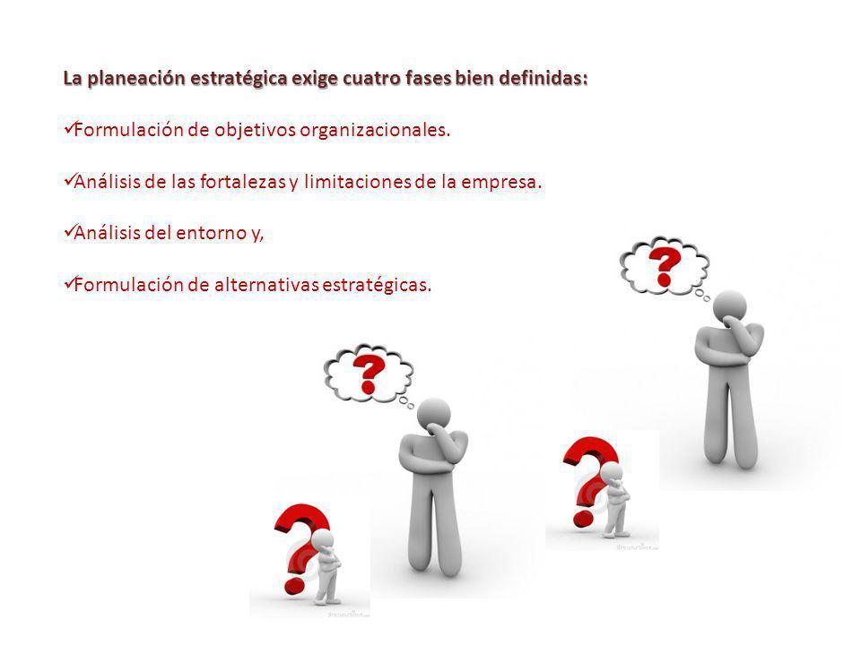 Los factores externos de una organización presentan las oportunidades y las amenazas que bajo una acertada perspectiva crean atracción.