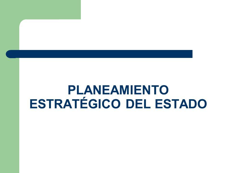 PLAN OPERATIVO INSTITUCIONAL (POI) CONTENIDO: 1.Objetivos institucionales.