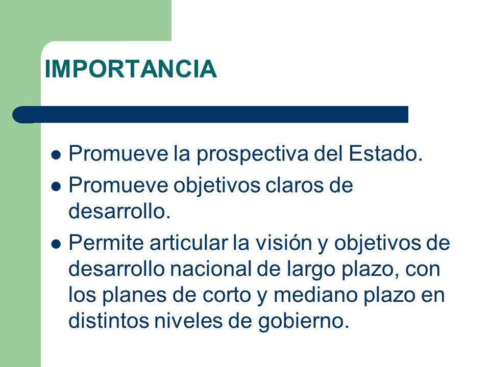 IMPORTANCIA Promueve la prospectiva del Estado.Promueve objetivos claros de desarrollo.