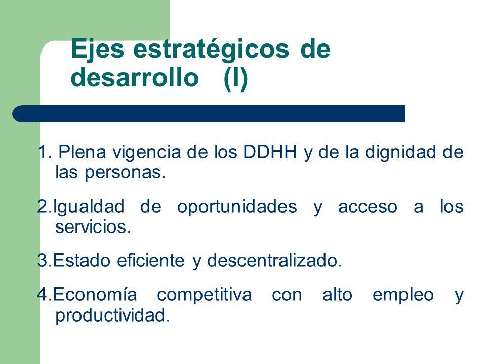 Ejes estratégicos de desarrollo (I) 1.Plena vigencia de los DDHH y de la dignidad de las personas.