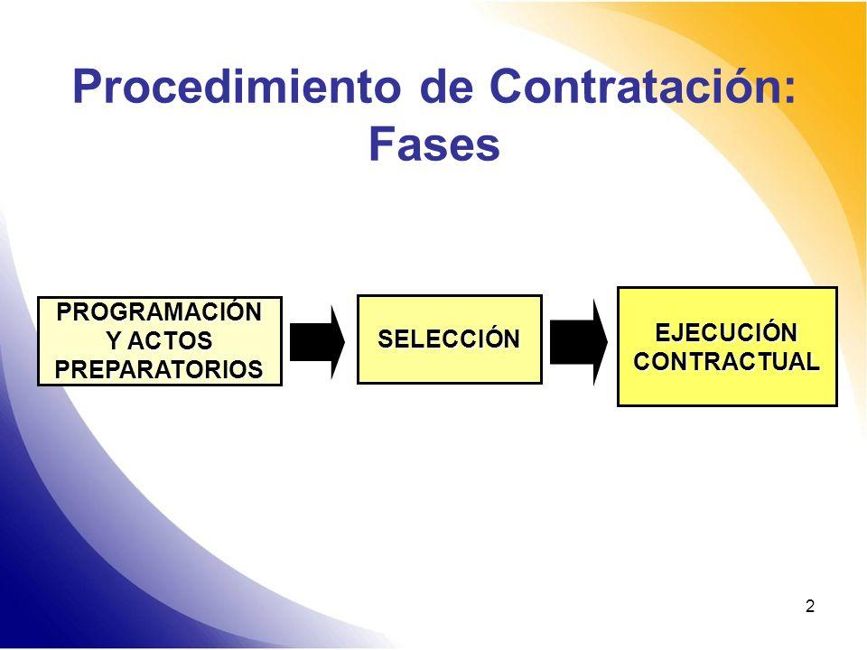 PROGRAMACIÓN Y ACTOS PREPARATORIOS SELECCIÓN EJECUCIÓN CONTRACTUAL Procedimiento de Contratación: Fases 2