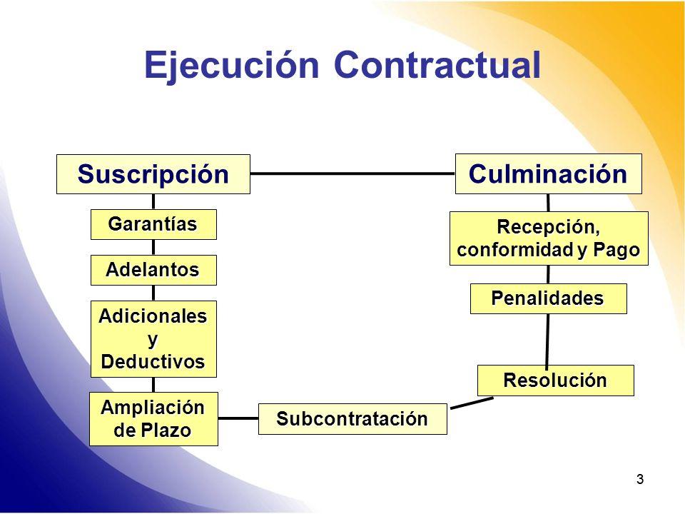 33 Ejecución Contractual Suscripción Garantías Adelantos Adicionales y Deductivos Ampliación de Plazo Subcontratación Resolución Penalidades Recepción