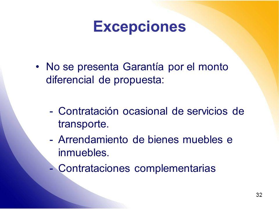 32 Excepciones No se presenta Garantía por el monto diferencial de propuesta: -Contratación ocasional de servicios de transporte. -Arrendamiento de bi