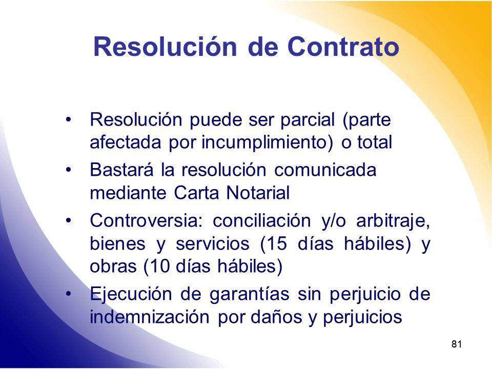 81 Resolución de Contrato Resolución puede ser parcial (parte afectada por incumplimiento) o total Bastará la resolución comunicada mediante Carta Not