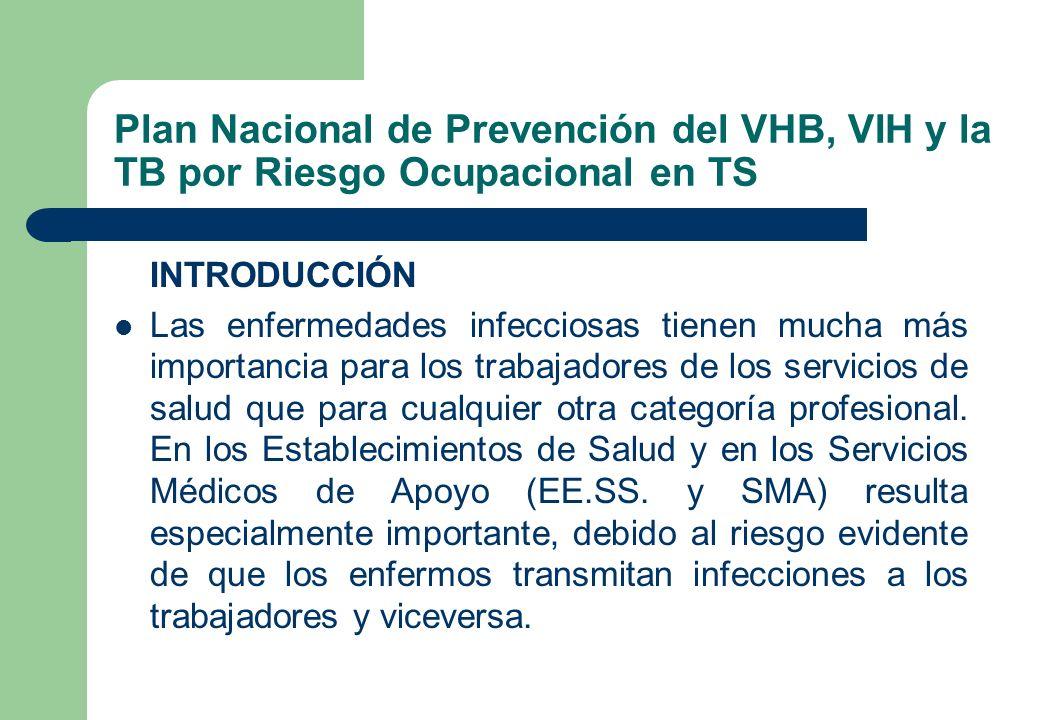 Plan Nacional de Prevención del VHB, VIH y la TB por Riesgo Ocupacional en TS INTRODUCCIÓN Las enfermedades infecciosas tienen mucha más importancia p