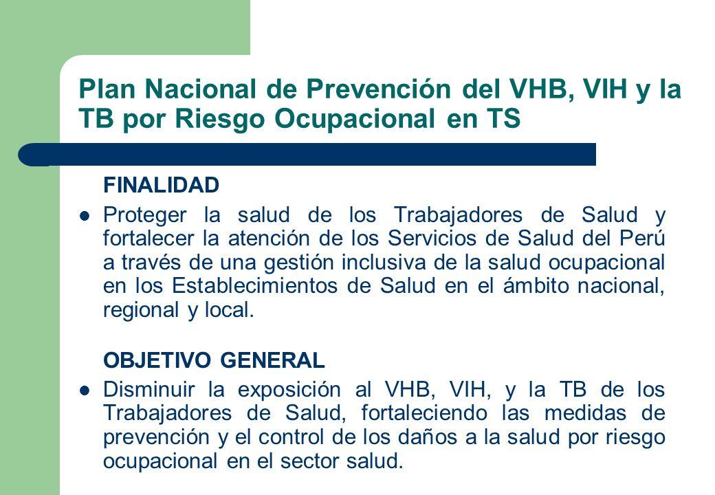 Plan Nacional de Prevención del VHB, VIH y la TB por Riesgo Ocupacional en TS FINALIDAD Proteger la salud de los Trabajadores de Salud y fortalecer la