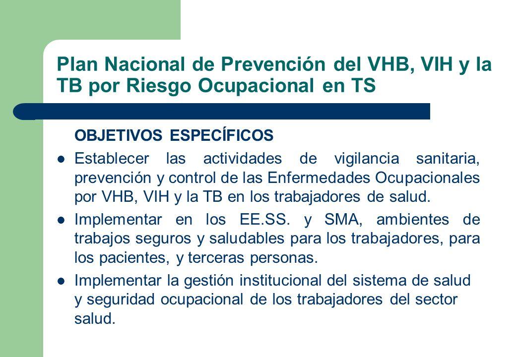 Plan Nacional de Prevención del VHB, VIH y la TB por Riesgo Ocupacional en TS OBJETIVOS ESPECÍFICOS Establecer las actividades de vigilancia sanitaria