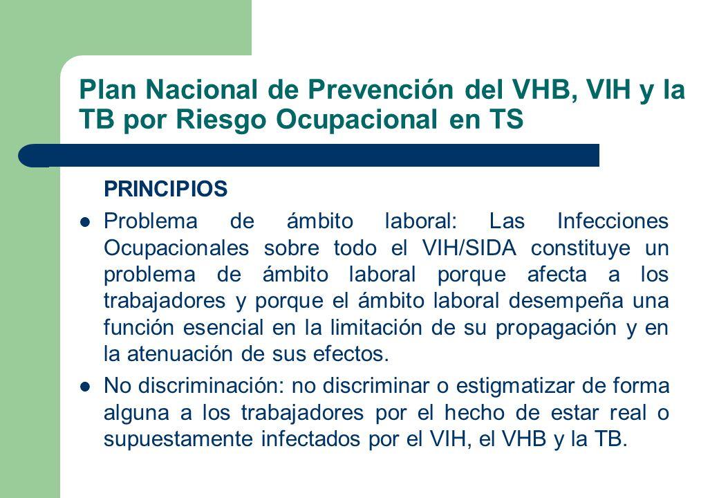 Plan Nacional de Prevención del VHB, VIH y la TB por Riesgo Ocupacional en TS PRINCIPIOS Problema de ámbito laboral: Las Infecciones Ocupacionales sob