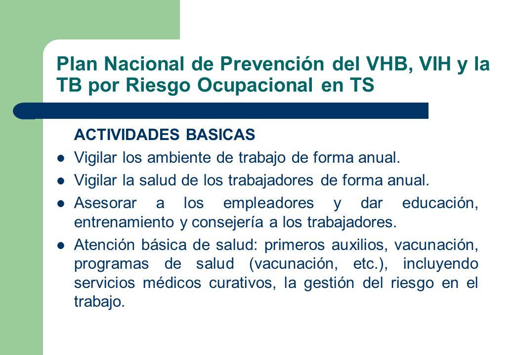 Plan Nacional de Prevención del VHB, VIH y la TB por Riesgo Ocupacional en TS ACTIVIDADES BASICAS Vigilar los ambiente de trabajo de forma anual. Vigi