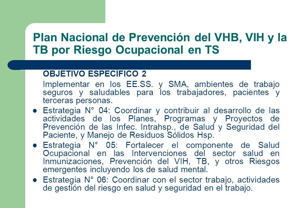 Plan Nacional de Prevención del VHB, VIH y la TB por Riesgo Ocupacional en TS OBJETIVO ESPECÍFICO 2 Implementar en los EE.SS. y SMA, ambientes de trab