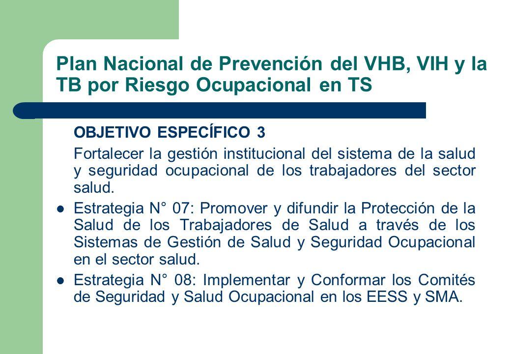 Plan Nacional de Prevención del VHB, VIH y la TB por Riesgo Ocupacional en TS OBJETIVO ESPECÍFICO 3 Fortalecer la gestión institucional del sistema de