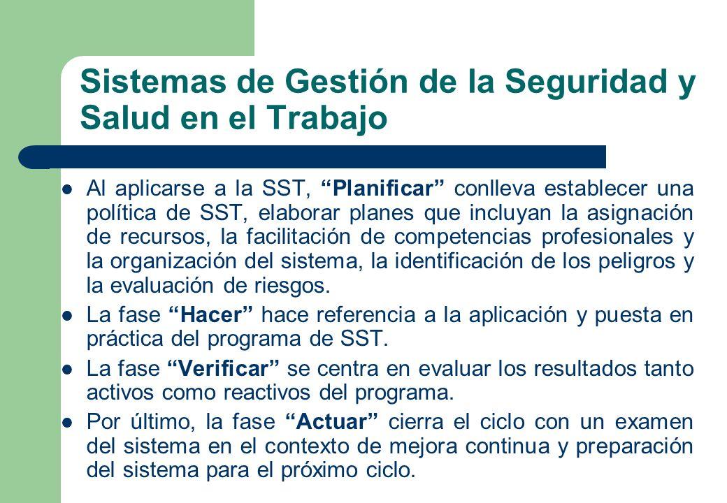 Sistemas de Gestión de la Seguridad y Salud en el Trabajo Al aplicarse a la SST, Planificar conlleva establecer una política de SST, elaborar planes q