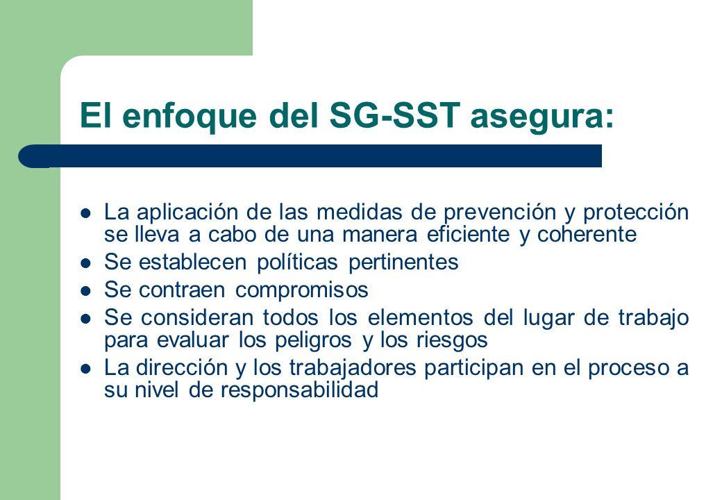 El enfoque del SG-SST asegura: La aplicación de las medidas de prevención y protección se lleva a cabo de una manera eficiente y coherente Se establec