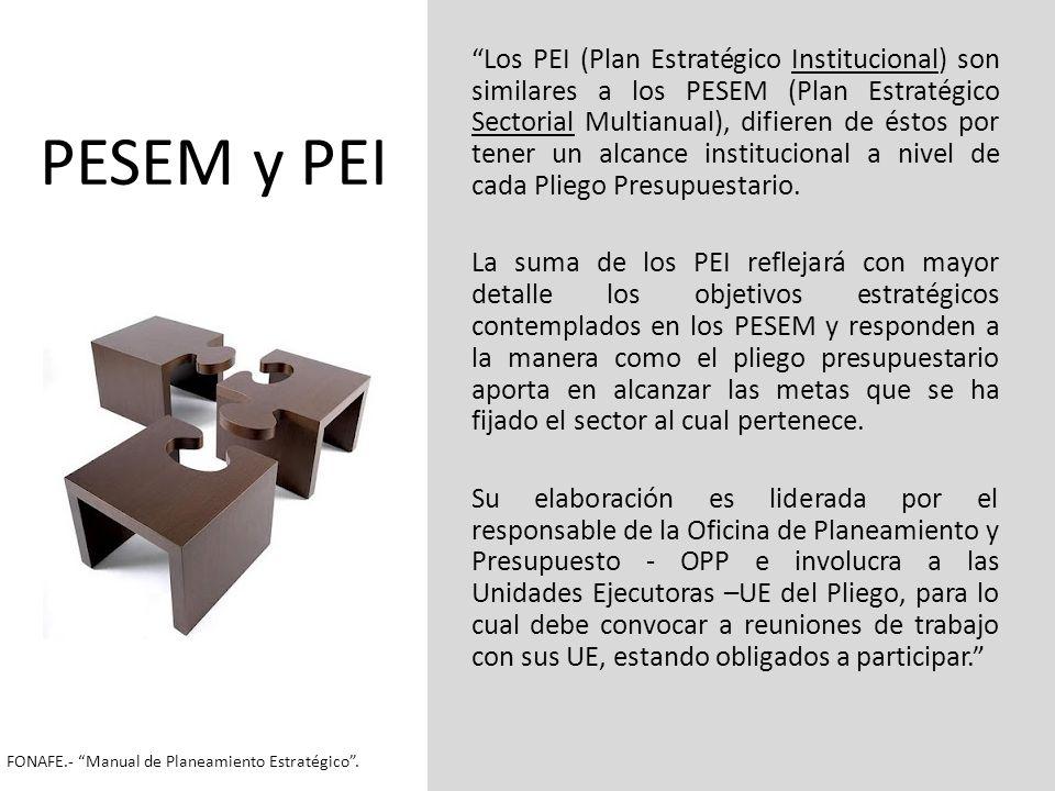PESEM y PEI Los PEI (Plan Estratégico Institucional) son similares a los PESEM (Plan Estratégico Sectorial Multianual), difieren de éstos por tener un