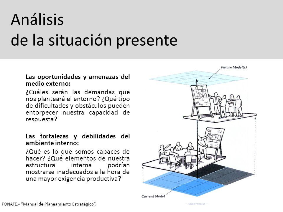 Análisis de la situación presente Las oportunidades y amenazas del medio externo: ¿Cuáles serán las demandas que nos planteará el entorno? ¿Qué tipo d